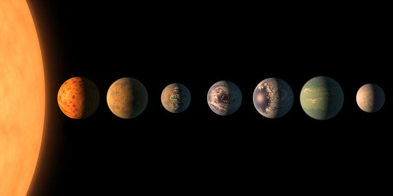 Descubren un nuevo sistema solar con 7 exoplanetas: 6 podrían ser habitables, 3 podrían tener océanos