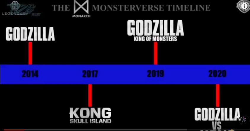 Kong: Skull Island Escena Post-Creditos Explicada | MonsterVerse