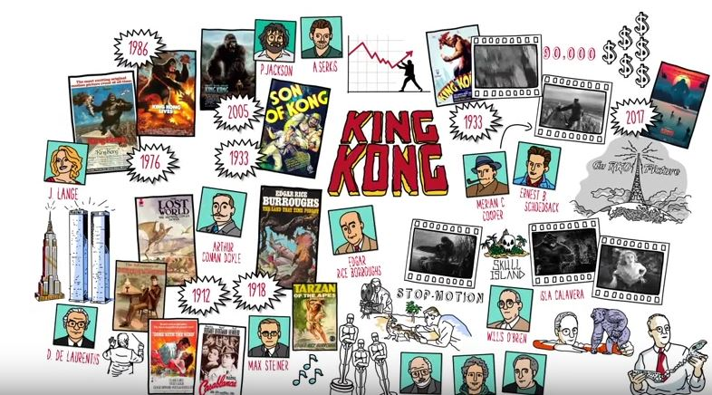 King Kong, una leyenda 'Made in Hollywood'