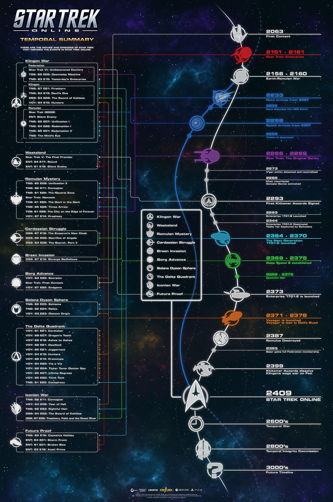 star-trek online.jpg